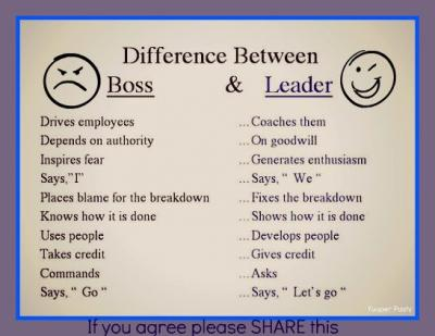 Boss vs. Leader