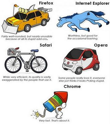Browsers and Transportation